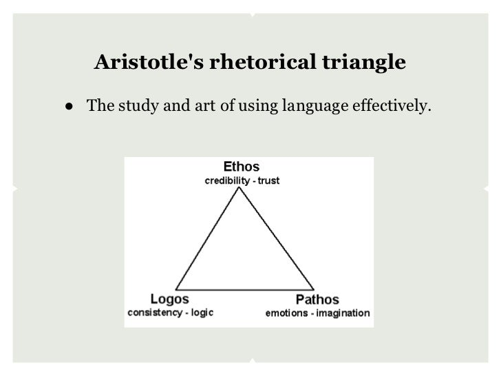 the study of rhetoric essay Theories of rhetoric and composition pedagogy this article is written like a personal reflection or opinion essay that states a wikipedia editor's personal feelings about because scholars began to realize that elements of rhetoric and not systematic grammatical study.