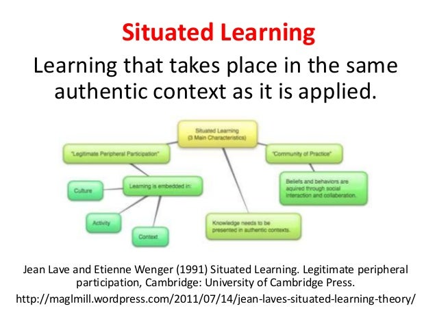 situated learning in virtual worlds and immersive simulations pdf