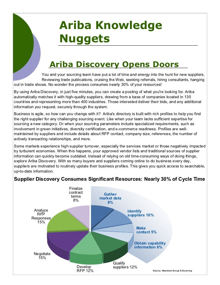 Ariba Knowledge                           Nuggets                     Ariba Discovery Opens Doors                You and y...