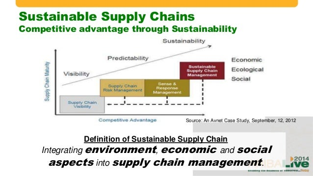 business sustainability case studies Our global sustainability case studies demonstrate different aspects of sustainability focused on green.