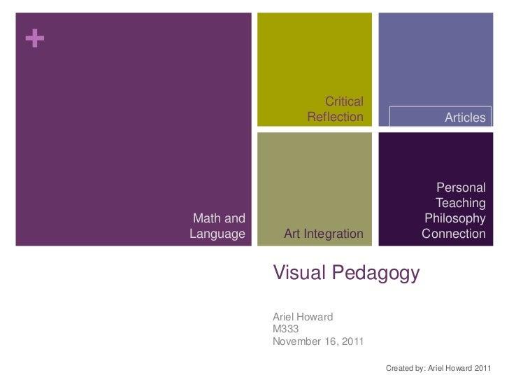 Ariel Howard - Visual Pedagogy Presentation - Integrating Art with Math and Language Arts