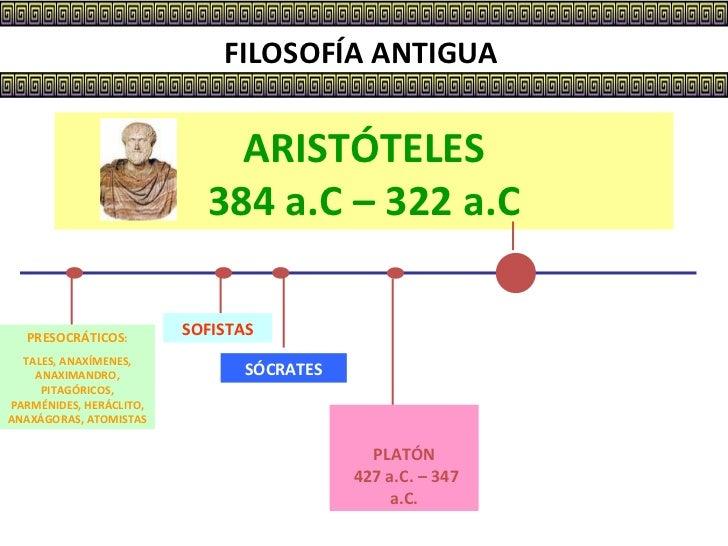 ARISTÓTELES 384 a.C – 322 a.C FILOSOFÍA ANTIGUA PRESOCRÁTICOS : TALES, ANAXÍMENES, ANAXIMANDRO, PITAGÓRICOS, PARMÉNIDES, H...
