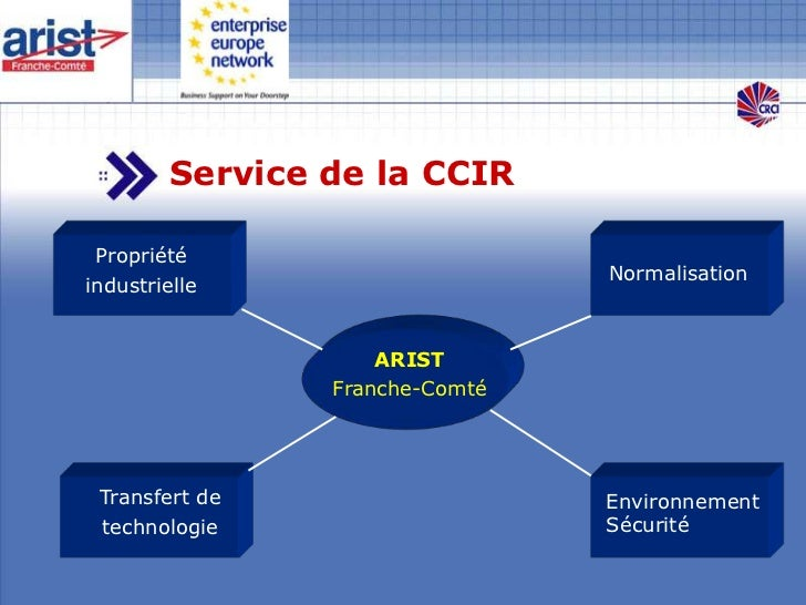 Service de la CCIR Propriété                                 Normalisationindustrielle                     ARIST          ...