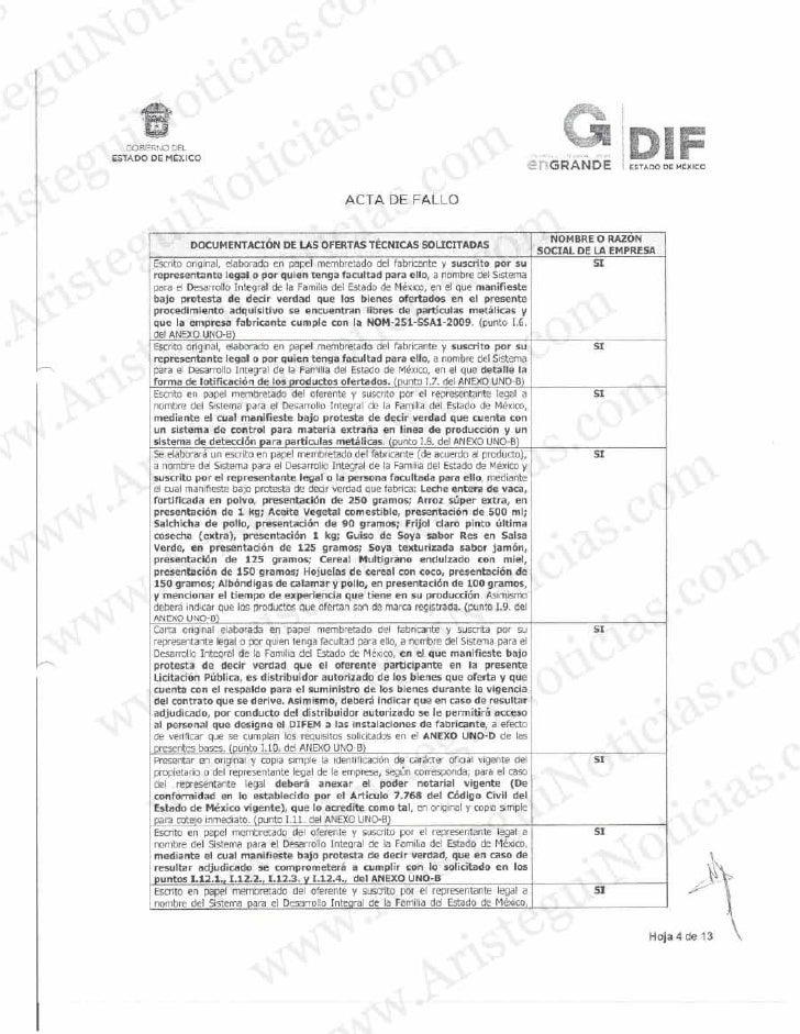 Actas del Gobierno del Estado de México