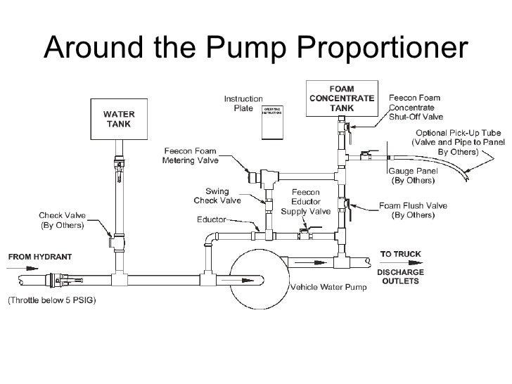 Compressed Air Vacuum Venturi System Robotics Industry