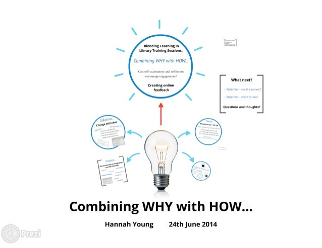 Embedding blending learning in library training sessions.... by Hannah Young, Southampton Solent University