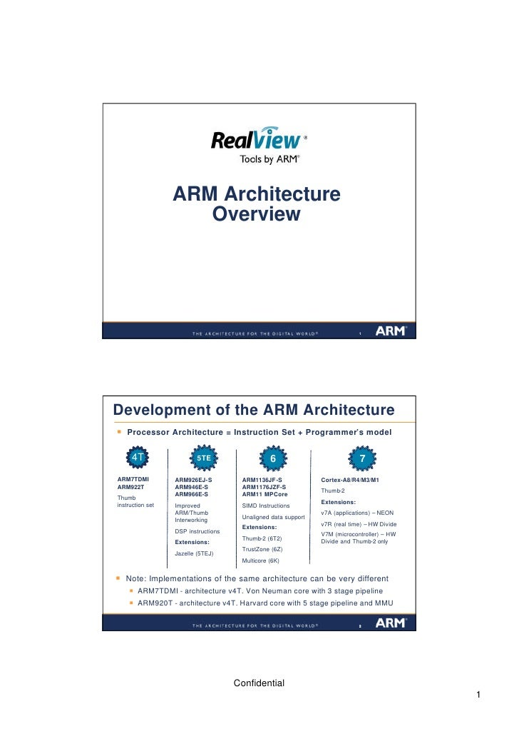 ARM Architecture                     Overview                                                                             ...