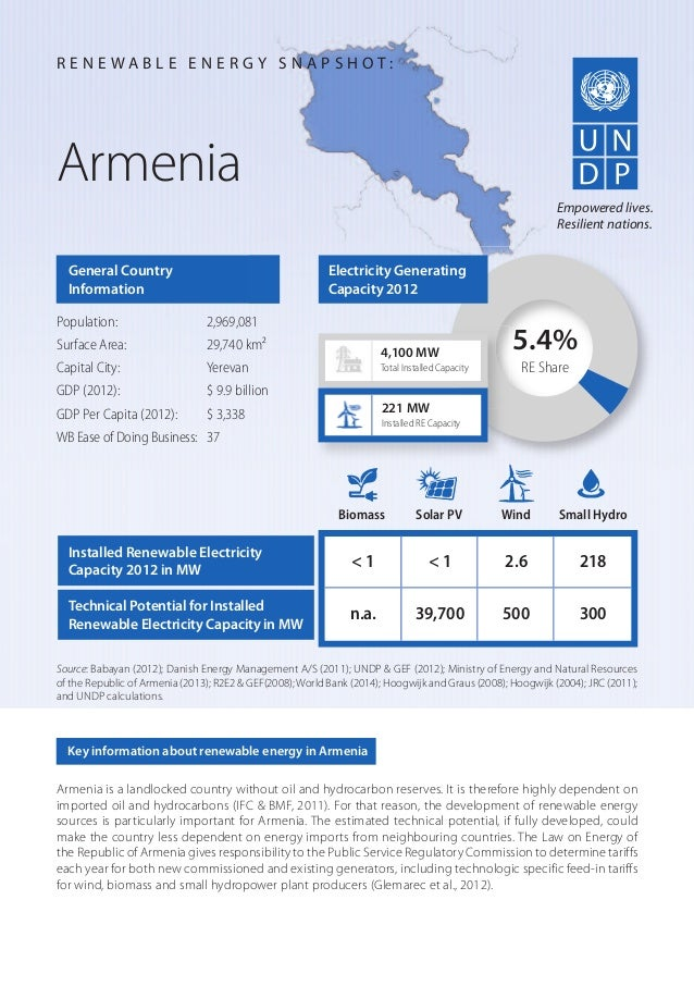 Armenia is a landlocked country without oil and hydrocarbon reserves. It is therefore highly dependent on imported oil and...