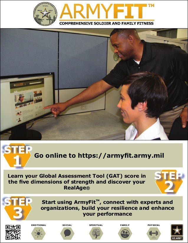 STEP Go online to https://armyfit.army.mil  1  Learn your Global Assessment Tool (GAT) score in the five dimensions of str...