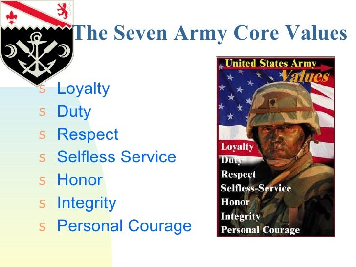 army value integrity essay The seven army values essay honor, integrity and personal courage we are all taught these 7 army values repeatedly from day one in the united states army.