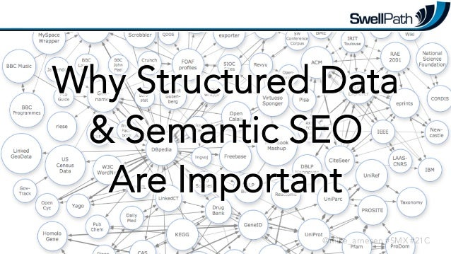 @mike_arnesen #SMX #21C Why Structured Data & Semantic SEO Are Important