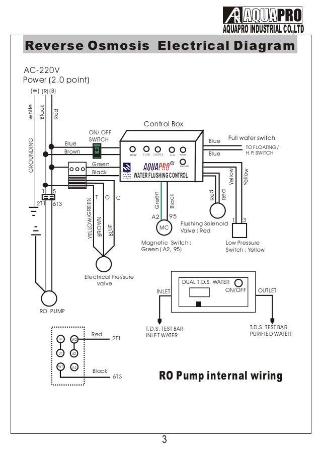 Aquapro Water Flushing Control инструкция - фото 2