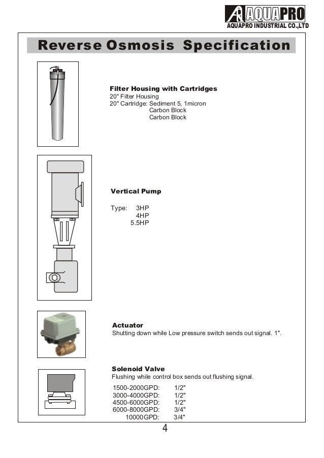 Aquapro Water Flushing Control инструкция - фото 7