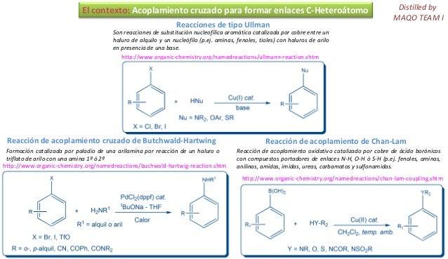 El contexto: Acoplamiento cruzado para formar enlaces C-Heteroátomo                                                   Dist...