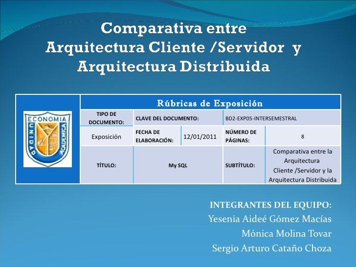Comparativa Arquitectura Cliente/Servidor y Distribuida