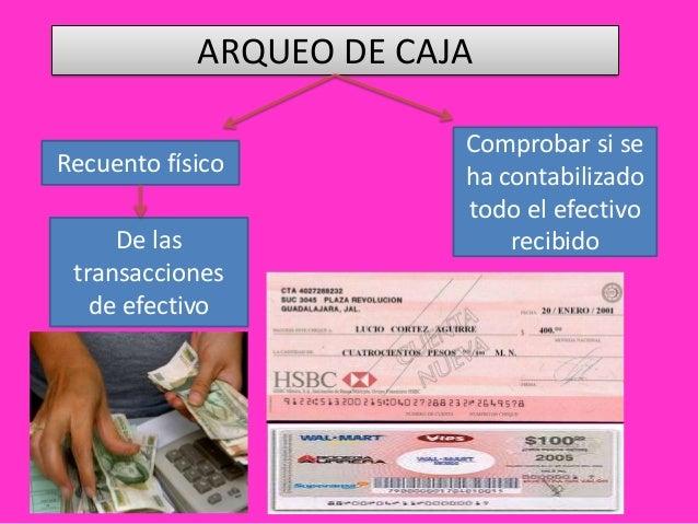 Recuento físicoDe lastransaccionesde efectivoARQUEO DE CAJAComprobar si seha contabilizadotodo el efectivorecibido