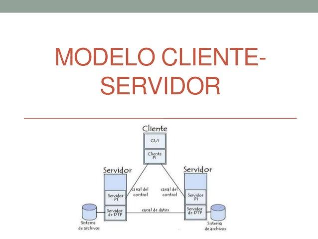 Arquitectura cliente