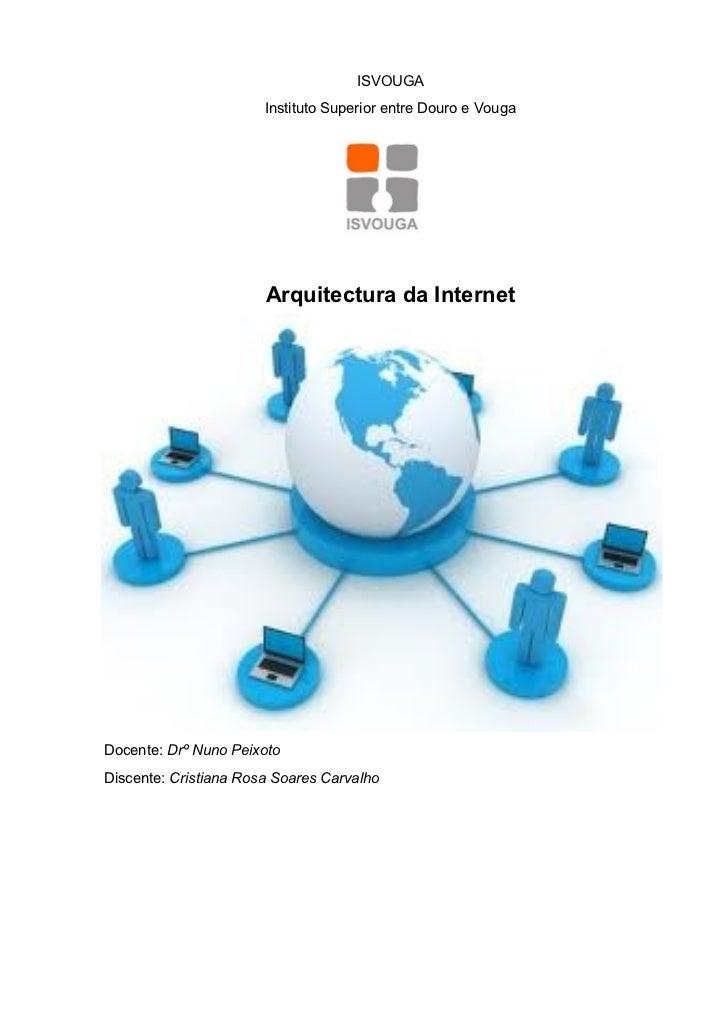 Arquitectura da internet