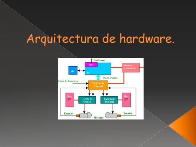Arquitectura de hardware for Arquitectura hardware
