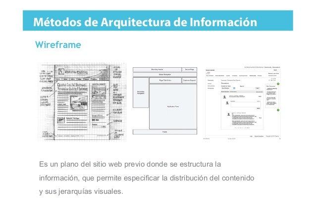 Arquitectura de la informaci n para sitios web profesionales for Arquitectura sitio web