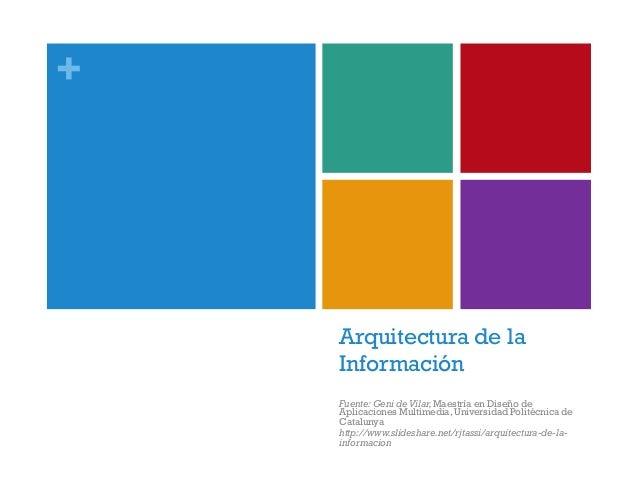 + Arquitectura de la Información Fuente: Geni deVilar,Maestría en Diseño de Aplicaciones Multimedia, Universidad Politécni...