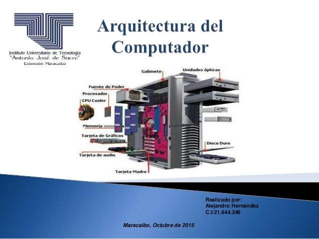 Maracaibo, Octubre de 2015 Realizado por: Alejandro Hernández C.I:21.644.246