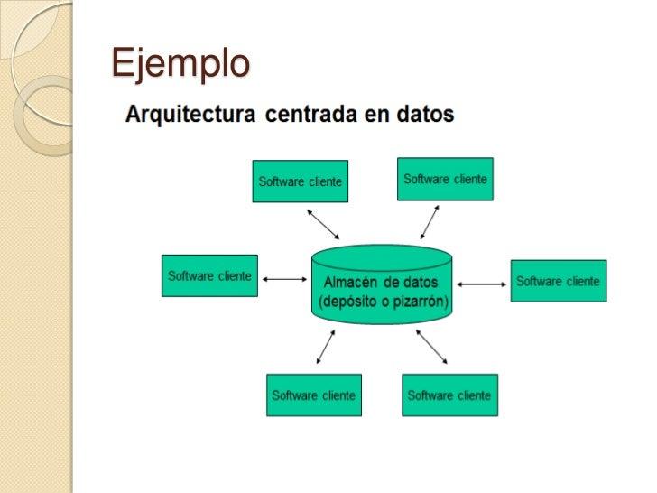 Arquitectura de software for Ejemplo de programa de necesidades arquitectura
