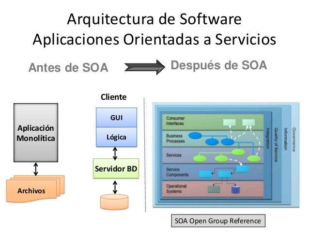 Arquitectura empresarial 11 0 for Arquitectura de capas software