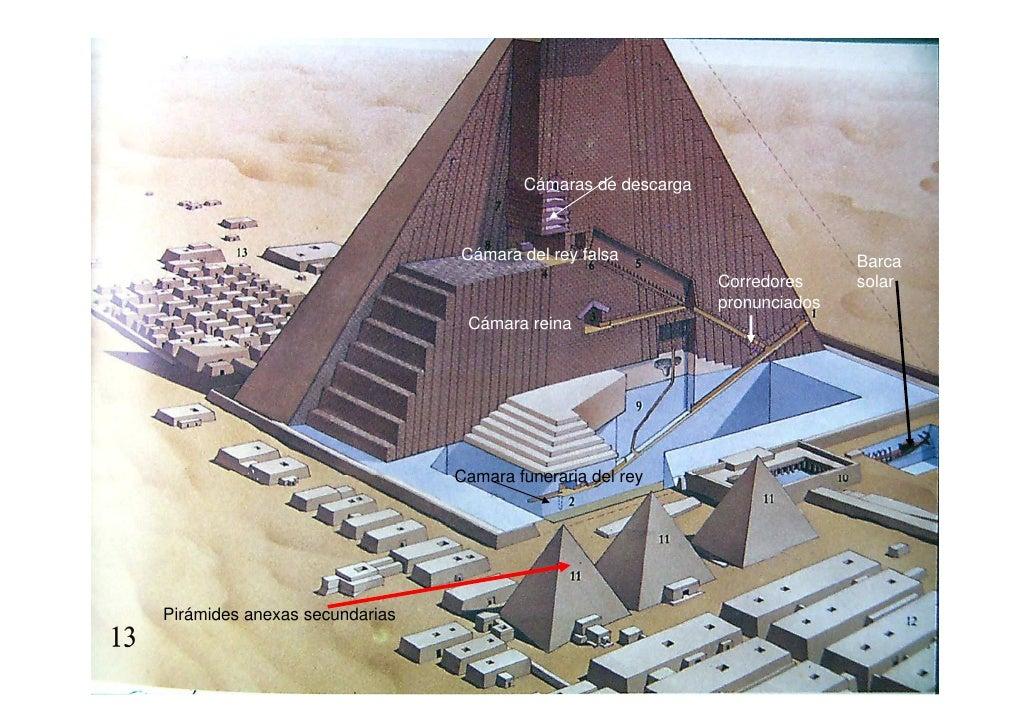Arquitectura funeraria for Arquitectura funeraria