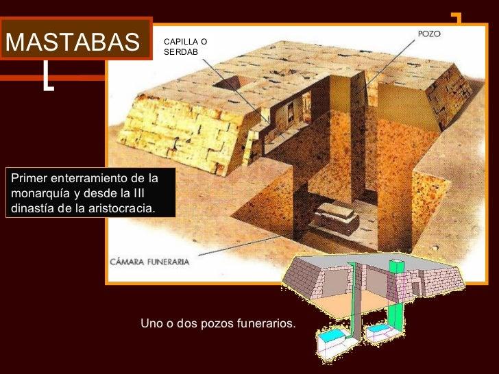 Arquitectura funeraria egipcia taringa for Arquitectura egipcia
