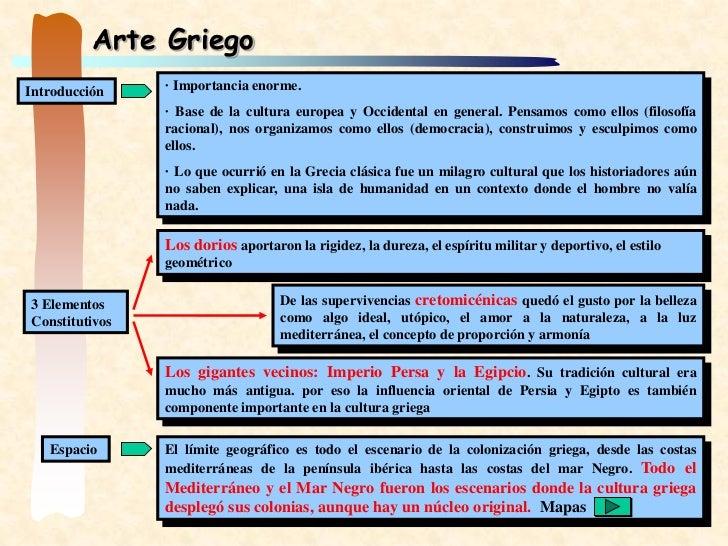 Arte GriegoIntroducción    · Importancia enorme.                · Base de la cultura europea y Occidental en general. Pens...