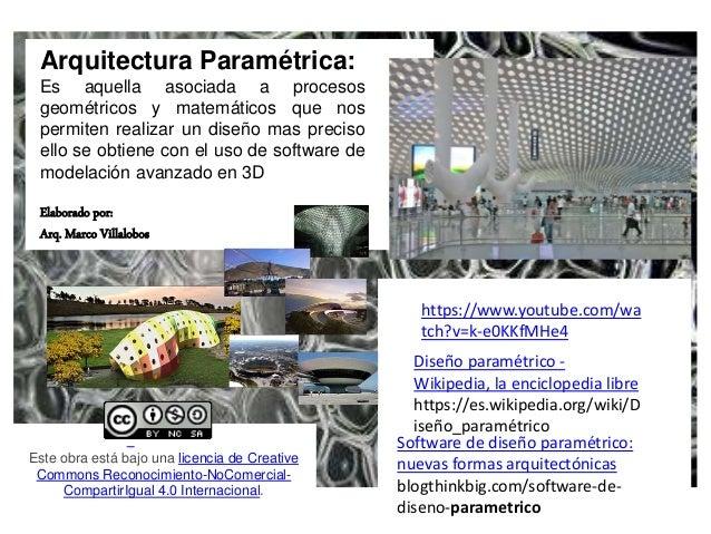 Arquitectura parametrica for Arquitectura parametrica