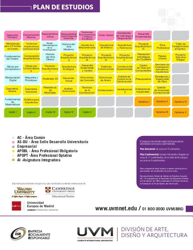 Arquitectura uvm for Plan de arquitectura