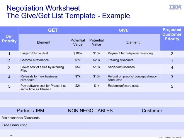 2013 ibm corporation negotiation worksheet the give get list template