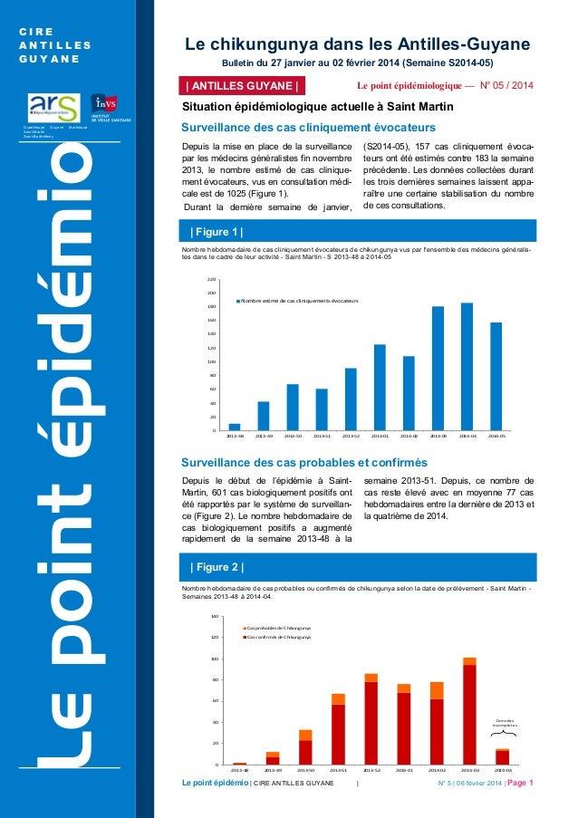 CIRE ANTILLES GUYANE  Le chikungunya dans les Antilles-Guyane Bulletin du 27 janvier au 02 février 2014 (Semaine S2014-05)...