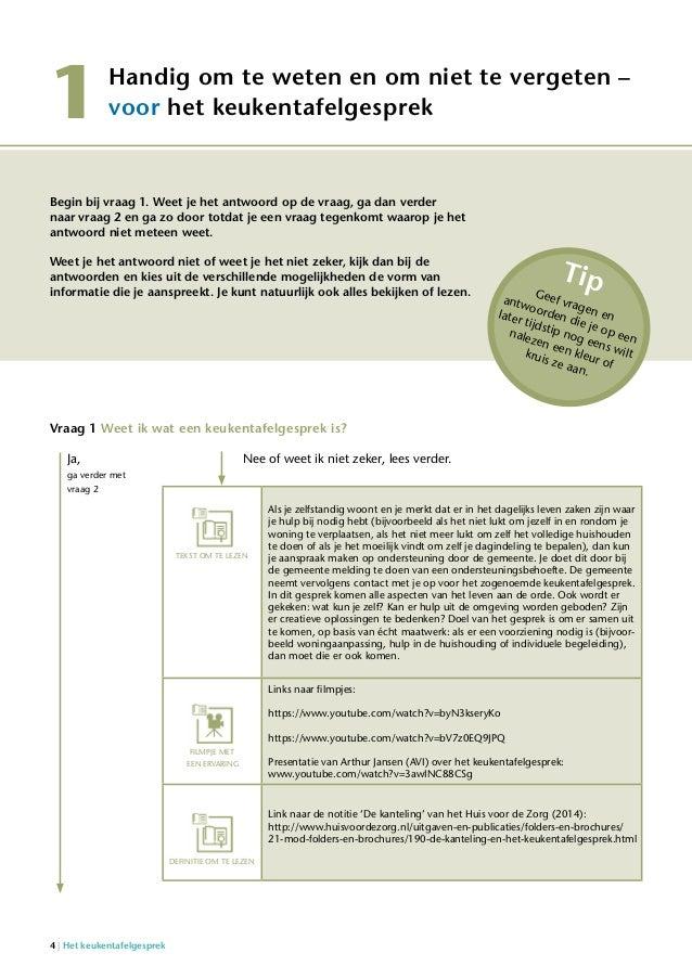 Keukentafelgesprek : Brochure Keukentafelgesprek