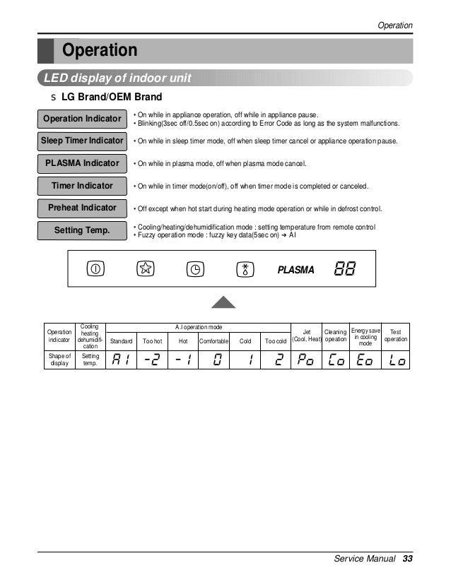Artcool Mirror Su Chassis Service Manual