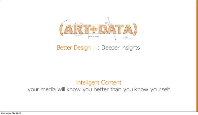 Better	 Design	 :	 :	 Deeper	 InsightsIntelligent	 Content	 your	 media	 will	 know	 you	 better	 than	 you	 know	 yoursel...