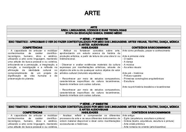 ARTE 1ªSÉRIE–2ºBIMESTRE EIXOTEMÁTICOAPROXIMAROVERDOFAZERCONTEXTUALIZADOPORMEIODASLINGUAGENS:ARTESVISU...
