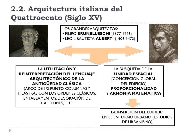 Arte del renacimiento en italia Arquitectura quattrocento caracteristicas
