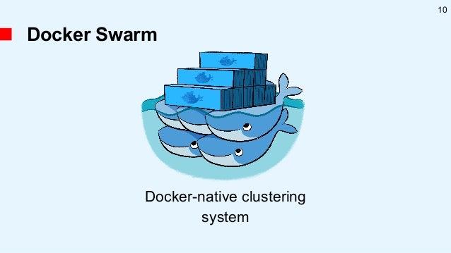 Artem zhurbila docker clusters solit 2015 for Docker consul dns