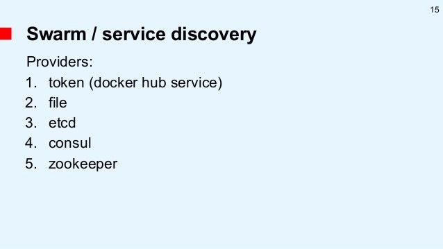 Artem zhurbila docker clusters solit 2015 for Docker consul cluster