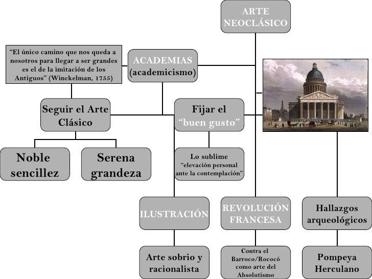 Arte neoclásico 1
