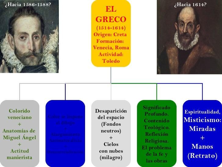 Arte renacimiento el greco