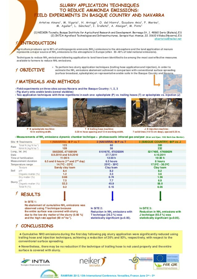 SLURRY APPLICATION TECHNIQUES TO REDUCE AMMONIA EMISSIONS: FIELD EXPERIMENTS IN BASQUE COUNTRY AND NAVARRA Artetxe Ainara1...