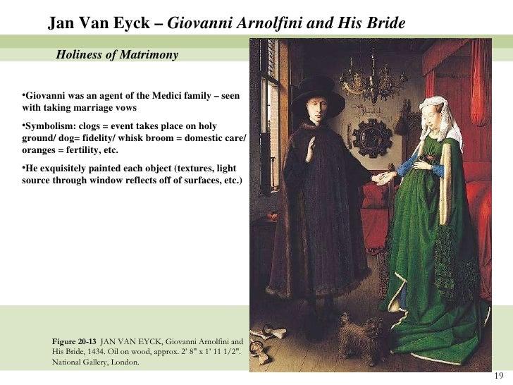 arnolfini wedding symbolism