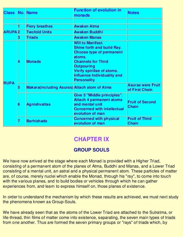 the etheric double arthur e powell pdf