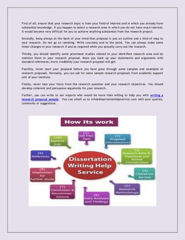 Write my sample of methodology in research proposal
