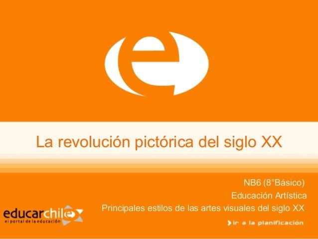 La revolución pictórica del siglo XX NB6 (8°Básico) Educación Artística Principales estilos de las artes visuales del sigl...