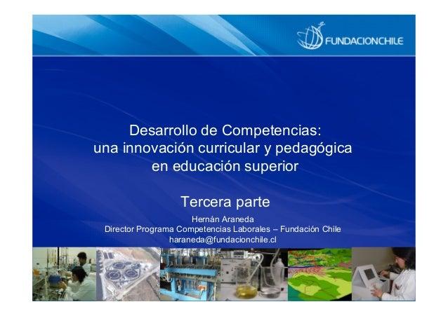 Desarrollo de Competencias: una innovación curricular y pedagógica en educación superior Tercera parte Hernán Araneda Dire...